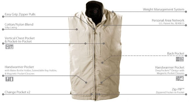 Scottevest Travel Vest for Men Exterior Pocket Map