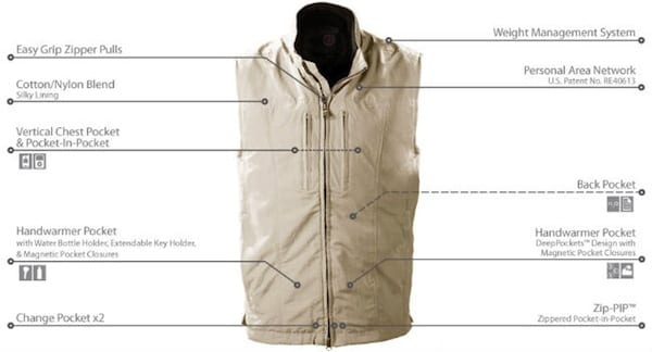 Scottevest for Men exterior pocket map
