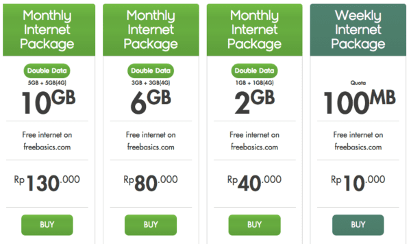 SE Asia cell phone plans