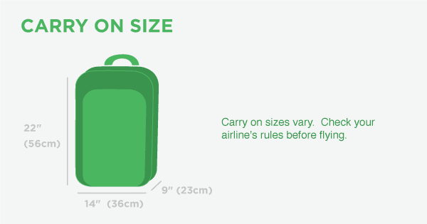 The Carry On Luggage Rules to Live By - Tortuga Backpacks Blog