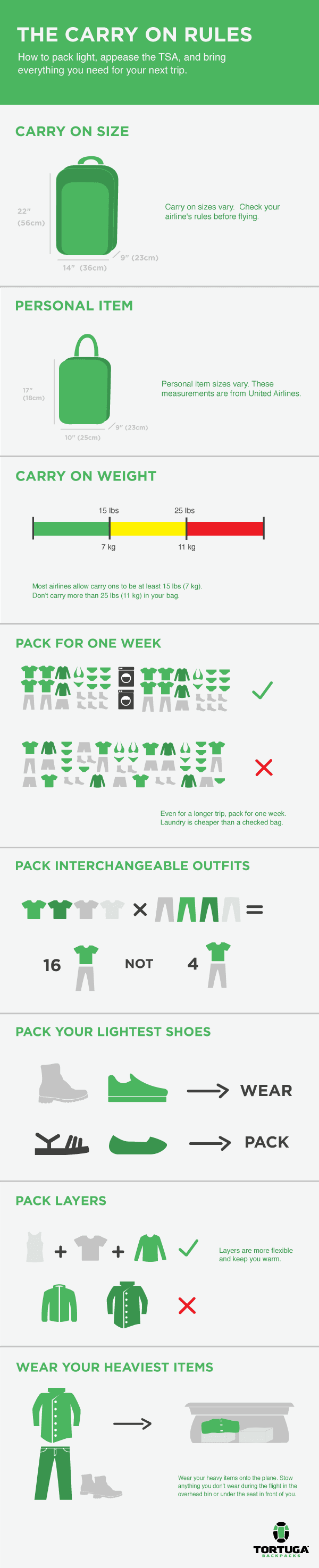 carry-on-rules-infographic