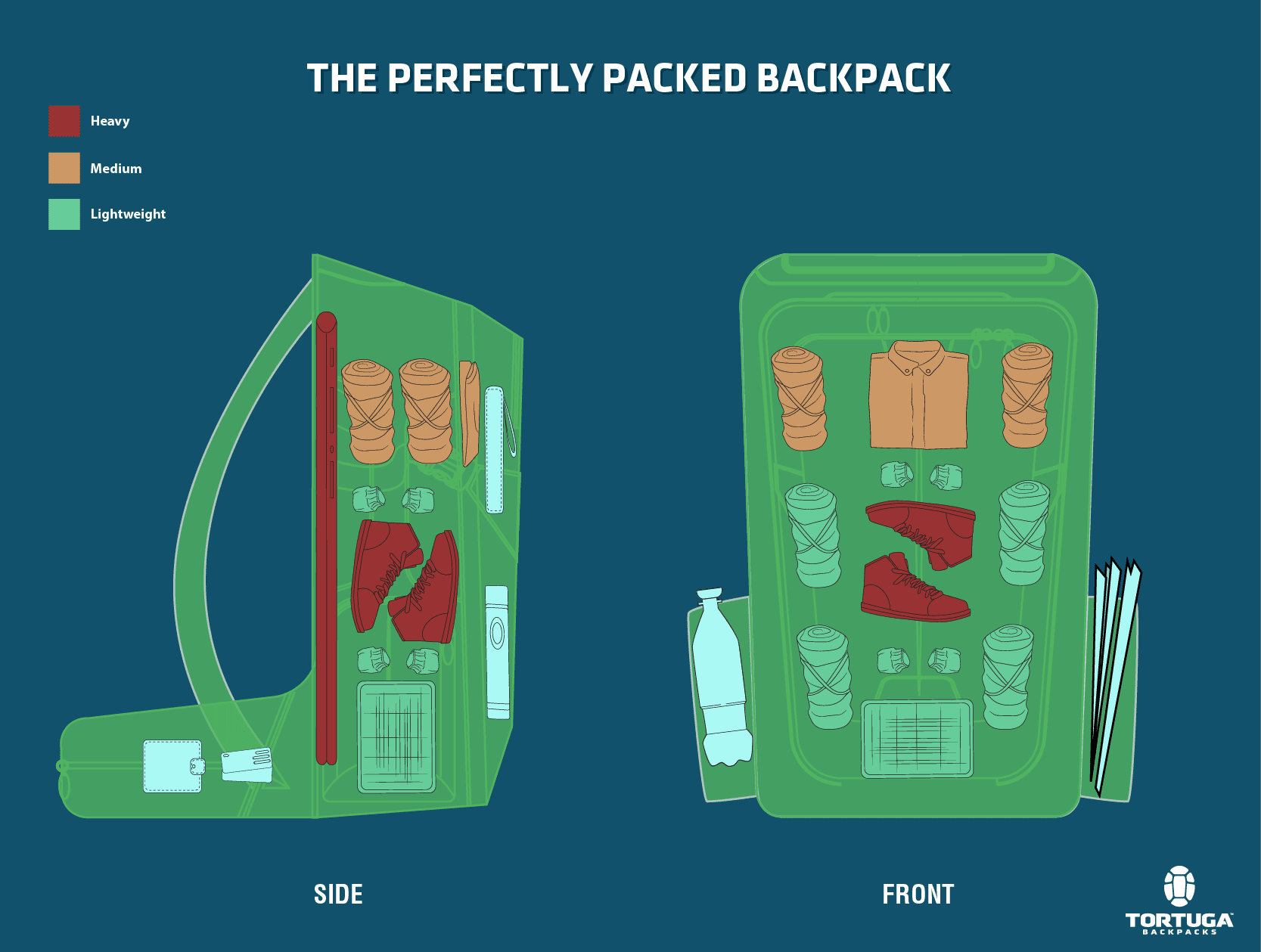 How to Pack Shoes in Your Backpack - Tortuga Backpacks Blog